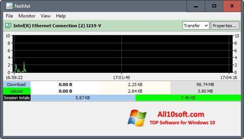 截图 Network Meter Windows 10