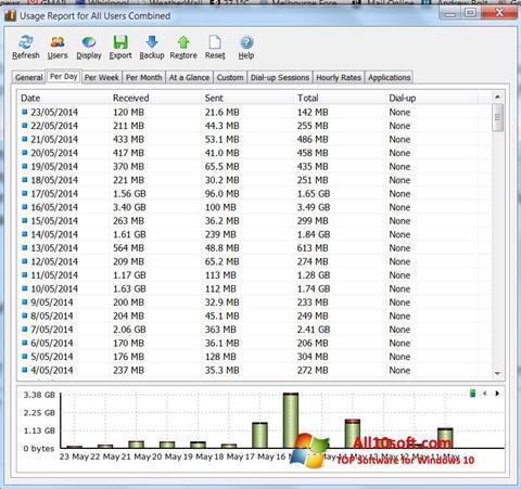 截图 NetWorx Windows 10